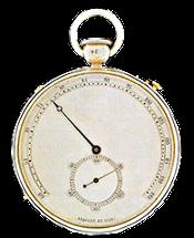 Часы фирмы Breguet