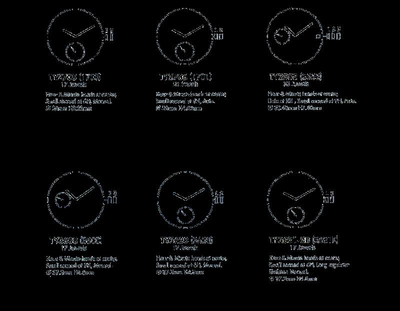 Характеристики часовых механизмов Китай Sea-Gull Small second